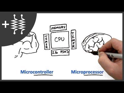 Raspberry Pi: Usando Entradas GPIO