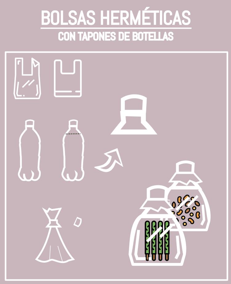 Reciclaje bolsas herméticas con tapas de gaseosa